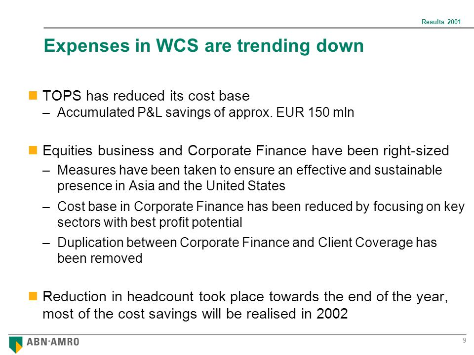 Results 2001 10 The operating result in PCAM was affected by weak market conditions  Revenues are market-related and affected by weak market conditions in 2001  Increase in expenses driven by build-up costs related to restructuring  Assets under Management increased by 34% to EUR 172 bn in 2001  Assets under Administration decreased by 2% to EUR 105 bn in 2001 Revenues Expenses Operating result Efficiency ratio Revenues FY 2001 Interest (23%) Other (5%) Commissions (69%) Trading (3%) (EUR m)Q4 01Q3 01 % change 370 305 65 82.4% 330 279 51 84.5% 12.1 9.3 27.5 (2.2) 14.5 (38.3) Q4 01/ Q3 01 FY 01/ FY 00
