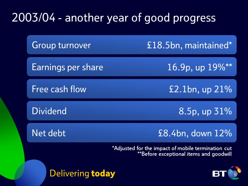 2003/04 - another year of good progress Group turnover £18.5bn, maintained* Earnings per share 16.9p, up 19%** Free cash flow £2.1bn, up 21% Dividend 8.5p, up 31% Net debt £8.4bn, down 12% *Adjusted for the impact of mobile termination cut **Before exceptional items and goodwill Delivering today