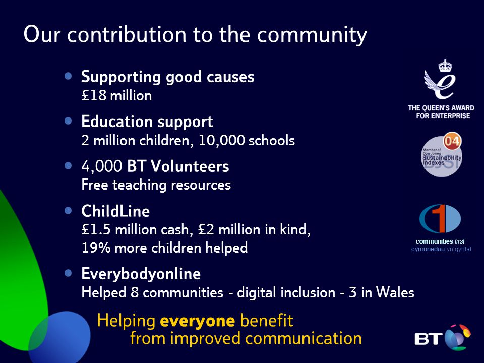 Our contribution to the community Helping everyone benefit from improved communication communities first cymunedau yn gyntaf Supporting good causes £18 million Education support 2 million children, 10,000 schools 4,000 BT Volunteers Free teaching resources ChildLine £1.5 million cash, £2 million in kind, 19% more children helped Everybodyonline Helped 8 communities - digital inclusion - 3 in Wales