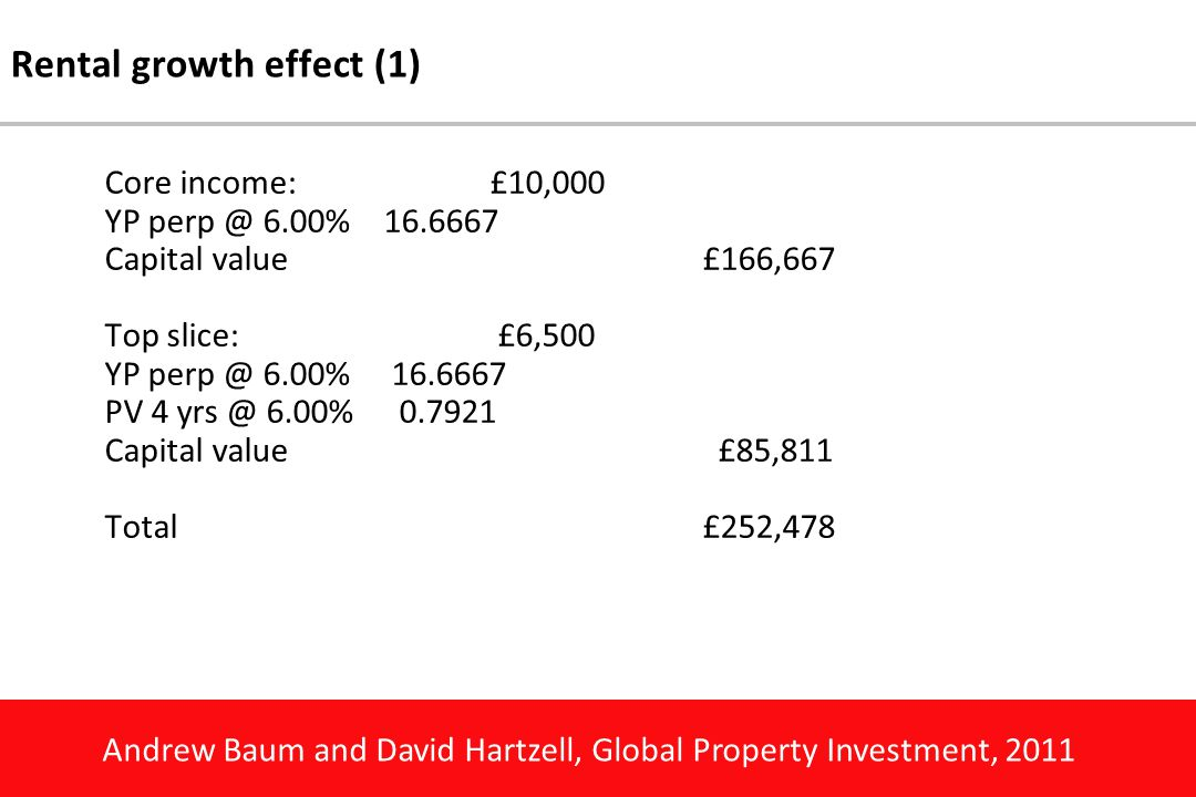 Andrew Baum and David Hartzell, Global Property Investment, 2011 Rental growth effect (1) Core income:£10,000 YP perp @ 6.00%16.6667 Capital value£166,667 Top slice: £6,500 YP perp @ 6.00% 16.6667 PV 4 yrs @ 6.00% 0.7921 Capital value £85,811 Total £252,478