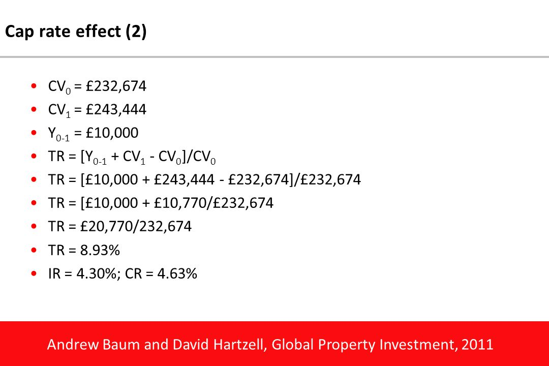 Andrew Baum and David Hartzell, Global Property Investment, 2011 Cap rate effect (2) CV 0 = £232,674 CV 1 = £243,444 Y 0-1 = £10,000 TR = [Y 0-1 + CV 1 - CV 0 ]/CV 0 TR = [£10,000 + £243,444 - £232,674]/£232,674 TR = [£10,000 + £10,770/£232,674 TR = £20,770/232,674 TR = 8.93% IR = 4.30%; CR = 4.63%
