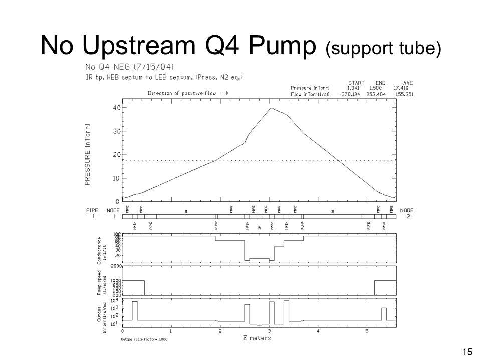 15 No Upstream Q4 Pump (support tube)
