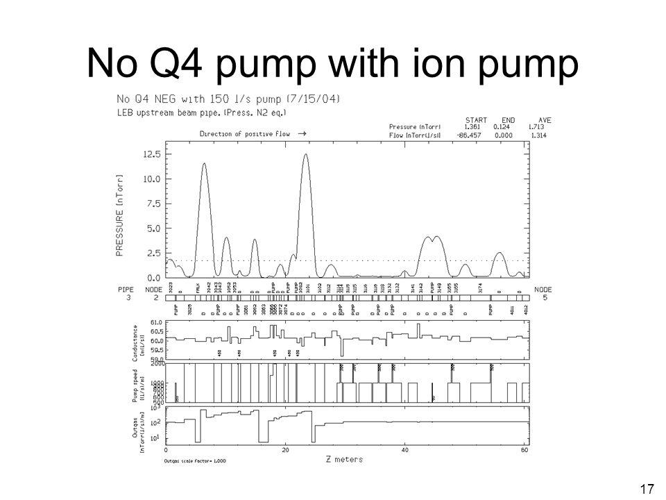 17 No Q4 pump with ion pump