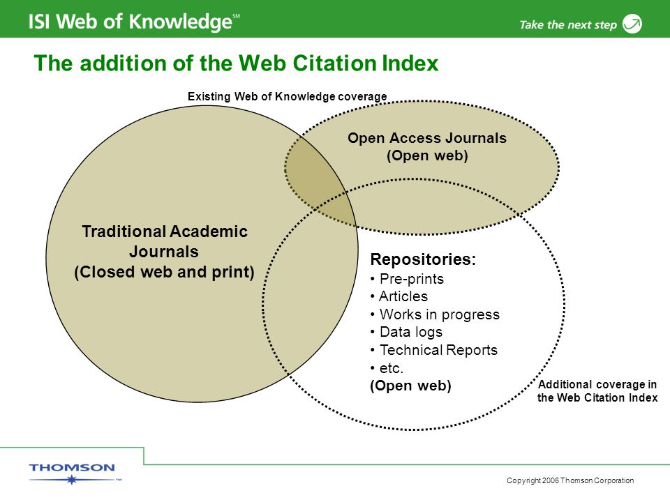 Copyright 2006 Thomson Corporation Open Access Journals (Open web) Traditional Academic Journals (Closed web and print) The addition of the Web Citati