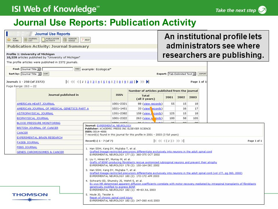 Copyright 2006 Thomson Corporation Journal Use Reports: Publication Activity An institutional profile lets administrators see where researchers are pu