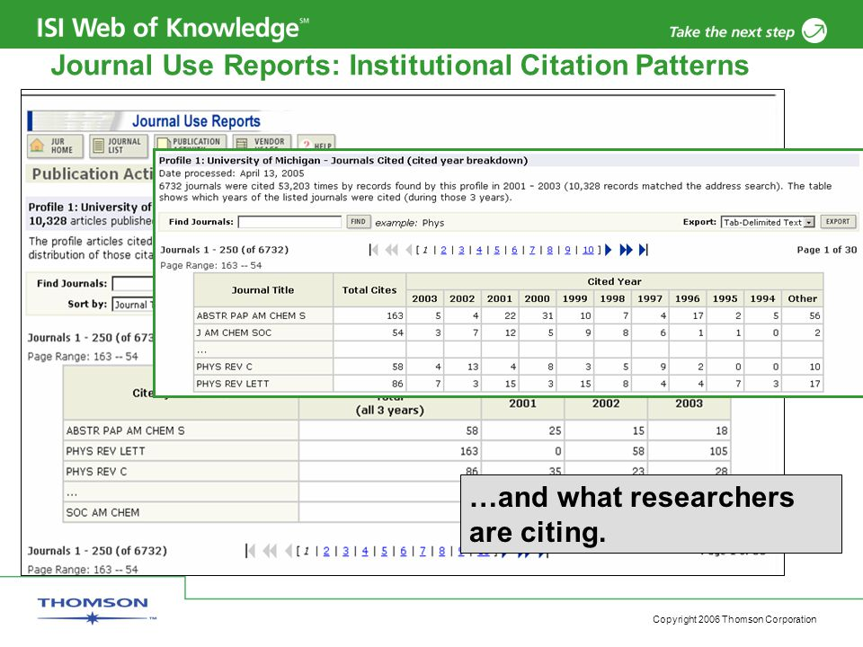Copyright 2006 Thomson Corporation Journal Use Reports: Institutional Citation Patterns …and what researchers are citing.