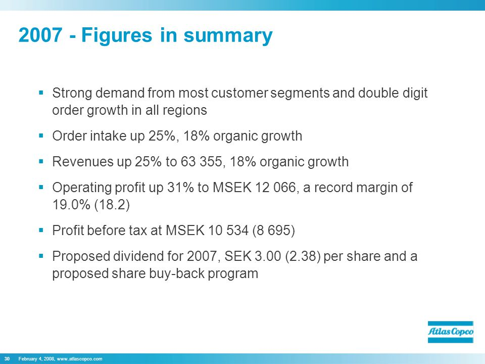 February 4, 2008, www.atlascopco.com30 2007 - Figures in summary  Strong demand from most customer segments and double digit order growth in all regions  Order intake up 25%, 18% organic growth  Revenues up 25% to 63 355, 18% organic growth  Operating profit up 31% to MSEK 12 066, a record margin of 19.0% (18.2)  Profit before tax at MSEK 10 534 (8 695)  Proposed dividend for 2007, SEK 3.00 (2.38) per share and a proposed share buy-back program
