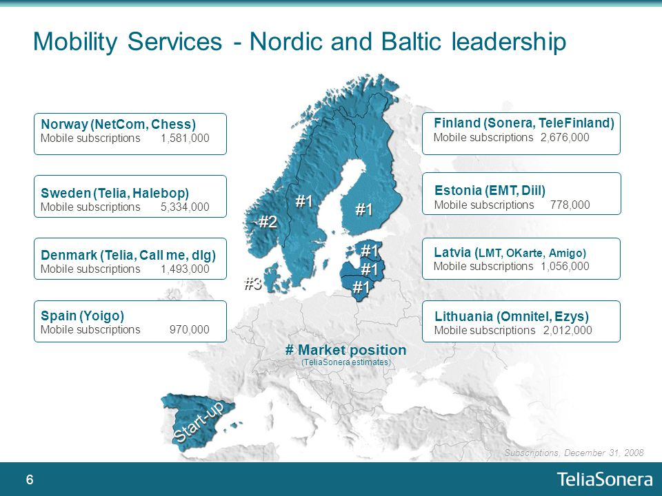 17 Key priorities World class service company Successfully manage the migration from traditional fixed services to mobility and IP-based services, mainly in Sweden New B2B sales approach Growth in Eurasia Quality networks and services Improve efficiency
