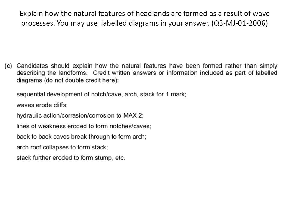 Explain how the natural features of headlands are formed as a result of wave processes. You may use labelled diagrams in your answer. (Q3-MJ-01-2006)