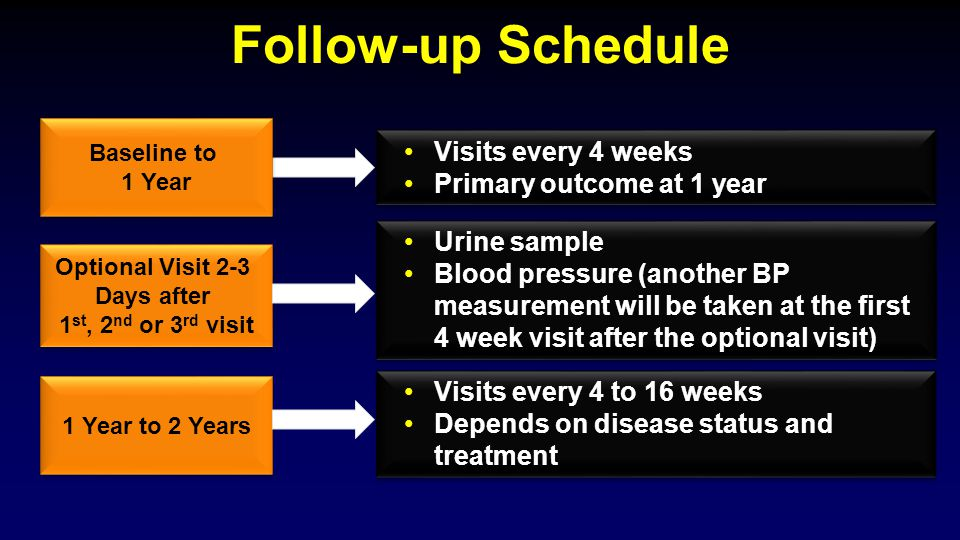 Baseline to 1 Year Baseline to 1 Year Follow-up Schedule Visits every 4 weeks Primary outcome at 1 year Visits every 4 weeks Primary outcome at 1 year 1 Year to 2 Years Optional Visit 2-3 Days after 1 st, 2 nd or 3 rd visit Optional Visit 2-3 Days after 1 st, 2 nd or 3 rd visit Urine sample Blood pressure (another BP measurement will be taken at the first 4 week visit after the optional visit) Urine sample Blood pressure (another BP measurement will be taken at the first 4 week visit after the optional visit) Visits every 4 to 16 weeks Depends on disease status and treatment Visits every 4 to 16 weeks Depends on disease status and treatment
