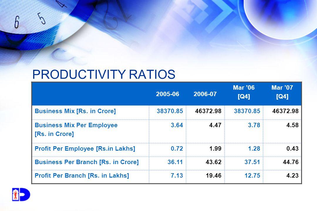 PRODUCTIVITY RATIOS 2005-062006-07 Mar '06 [Q4] Mar '07 [Q4] Business Mix [Rs.