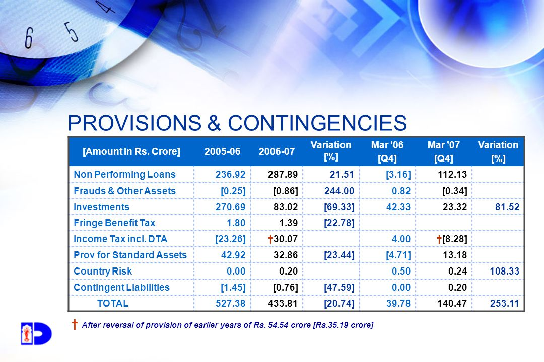 PROVISIONS & CONTINGENCIES [Amount in Rs.