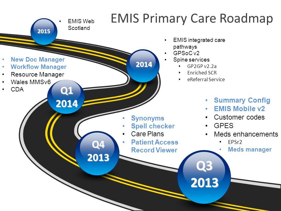 Q32013 Q42013 Summary Config EMIS Mobile v2 Customer codes GPES Meds enhancements EPSr2 Meds manager New Doc Manager Workflow Manager Resource Manager