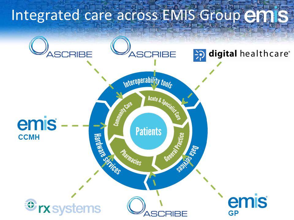 Integrated care across EMIS Group GP CCMH