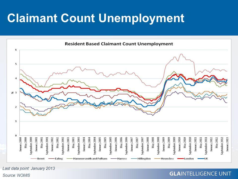 Claimant Count Unemployment Last data point: January 2013 Source: NOMIS