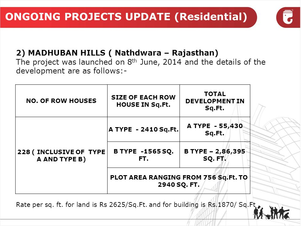 ONGOING PROJECTS UPDATE (Residential) 2) MADHUBAN HILLS ( Nathdwara – Rajasthan) The project was launched on 8 th June, 2014 and the details of the development are as follows:- NO.