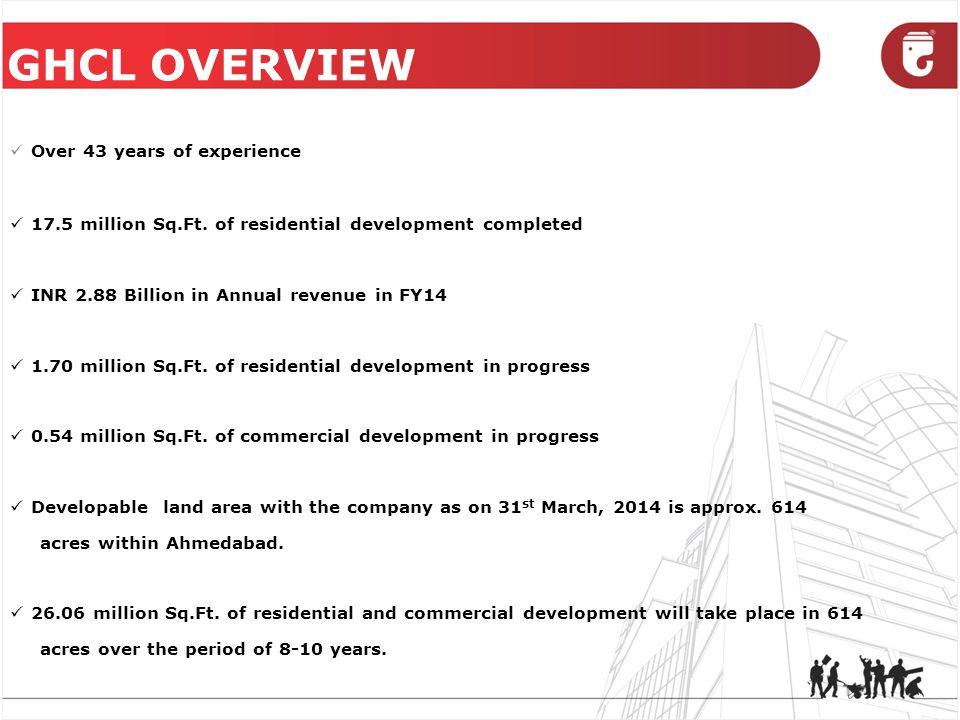 Sundarvan Epitome (4 BHK High End Premium Apartments) 3D View