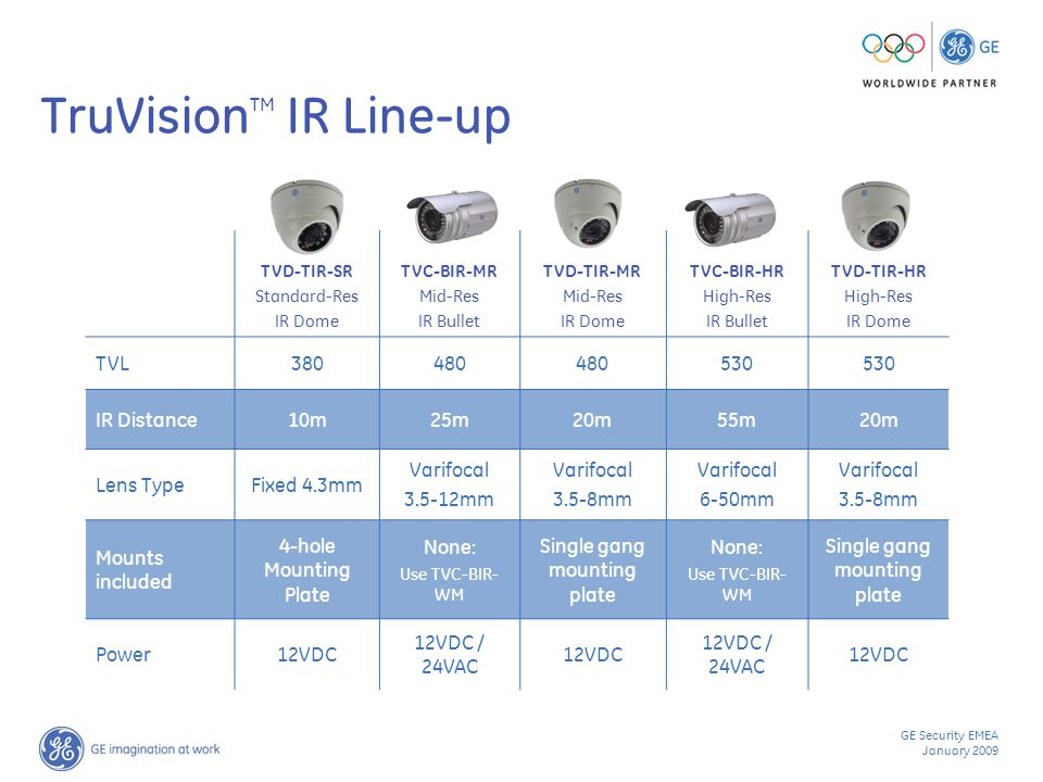 GE Security EMEA January 2009 TruVision TM IR Line-up TVD-TIR-SR Standard-Res IR Dome TVC-BIR-MR Mid-Res IR Bullet TVD-TIR-MR Mid-Res IR Dome TVC-BIR-HR High-Res IR Bullet TVD-TIR-HR High-Res IR Dome TVL IR Distance10m25m20m55m20m Lens TypeFixed 4.3mm Varifocal mm Varifocal 3.5-8mm Varifocal 6-50mm Varifocal 3.5-8mm Mounts included 4-hole Mounting Plate None: Use TVC-BIR- WM Single gang mounting plate None: Use TVC-BIR- WM Single gang mounting plate Power12VDC 12VDC / 24VAC 12VDC 12VDC / 24VAC 12VDC