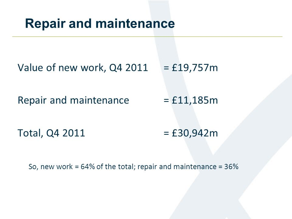 Repair and maintenance Value of new work, Q4 2011 = £19,757m Repair and maintenance= £11,185m Total, Q4 2011= £30,942m So, new work = 64% of the total; repair and maintenance = 36%