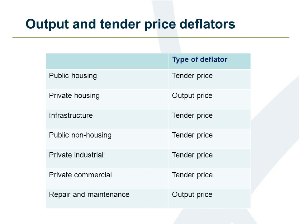 Output and tender price deflators Type of deflator Public housingTender price Private housingOutput price InfrastructureTender price Public non-housingTender price Private industrialTender price Private commercialTender price Repair and maintenanceOutput price