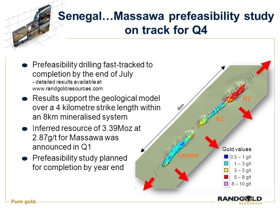 Senegal…Massawa prefeasibility study on track for Q4 Prefeasibility drilling fast-tracked to completion by the end of July - detailed results available at www.randgoldresources.com Results support the geological model over a 4 kilometre strike length within an 8km mineralised system Inferred resource of 3.39Moz at 2.87g/t for Massawa was announced in Q1 Prefeasibility study planned for completion by year end 4km N2 N1 Central 0.5 – 1 g/t 1 – 3 g/t 3 – 5 g/t 5 – 8 g/t 8 – 10 g/t Gold values