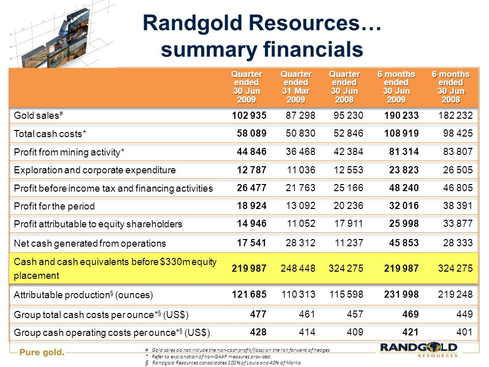 Randgold Resources… summary financials # Gold sales do not include the non-cash profit/(loss) on the roll forward of hedges.