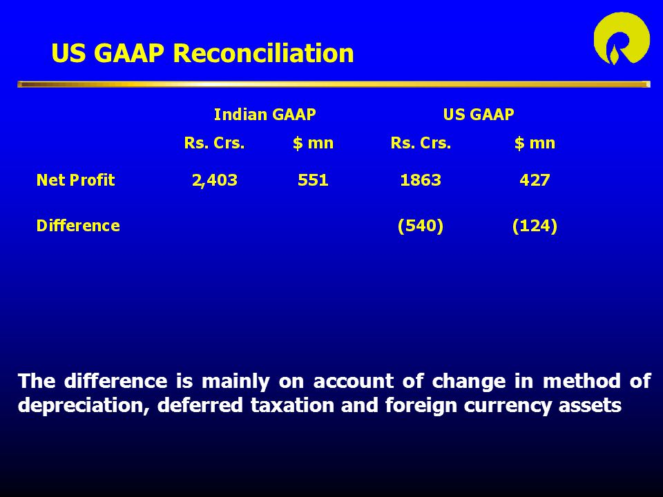US GAAP Reconciliation The difference is mainly on account of change in method of depreciation, deferred taxation and foreign currency assets