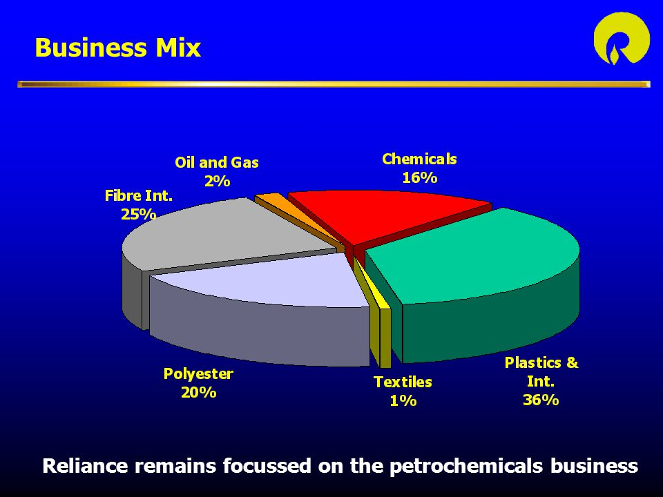 Business Mix Reliance remains focussed on the petrochemicals business