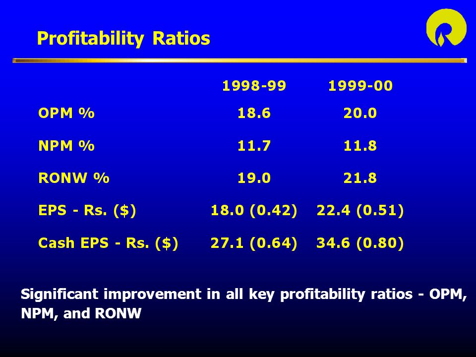 Profitability Ratios Significant improvement in all key profitability ratios - OPM, NPM, and RONW