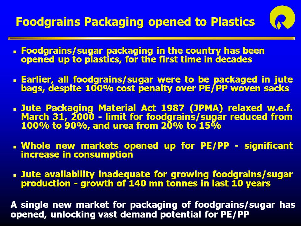 Foodgrains Packaging opened to Plastics n Foodgrains/sugar packaging in the country has been opened up to plastics, for the first time in decades n Earlier, all foodgrains/sugar were to be packaged in jute bags, despite 100% cost penalty over PE/PP woven sacks n Jute Packaging Material Act 1987 (JPMA) relaxed w.e.f.