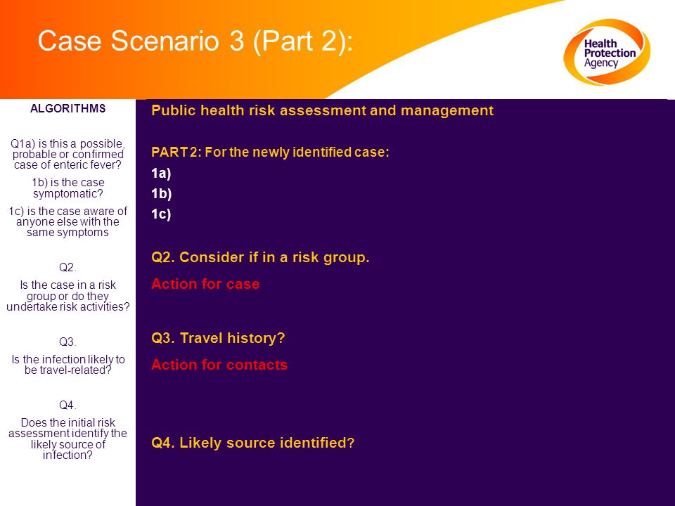 Case Scenario 3 (Part 2): Public health risk assessment and management PART 2: For the newly identified case: 1a) 1b) 1c) Q2.