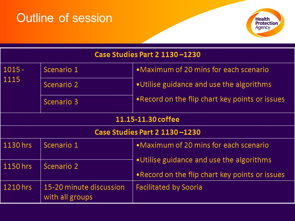 Outline of session Case Studies Part 2 1130 –1230 1015 - 1115 Scenario 1Maximum of 20 mins for each scenario Utilise guidance and use the algorithms Record on the flip chart key points or issues Scenario 2 Scenario 3 11.15-11.30 coffee Case Studies Part 2 1130 –1230 1130 hrsScenario 1Maximum of 20 mins for each scenario Utilise guidance and use the algorithms Record on the flip chart key points or issues 1150 hrsScenario 2 1210 hrs15-20 minute discussion with all groups Facilitated by Sooria