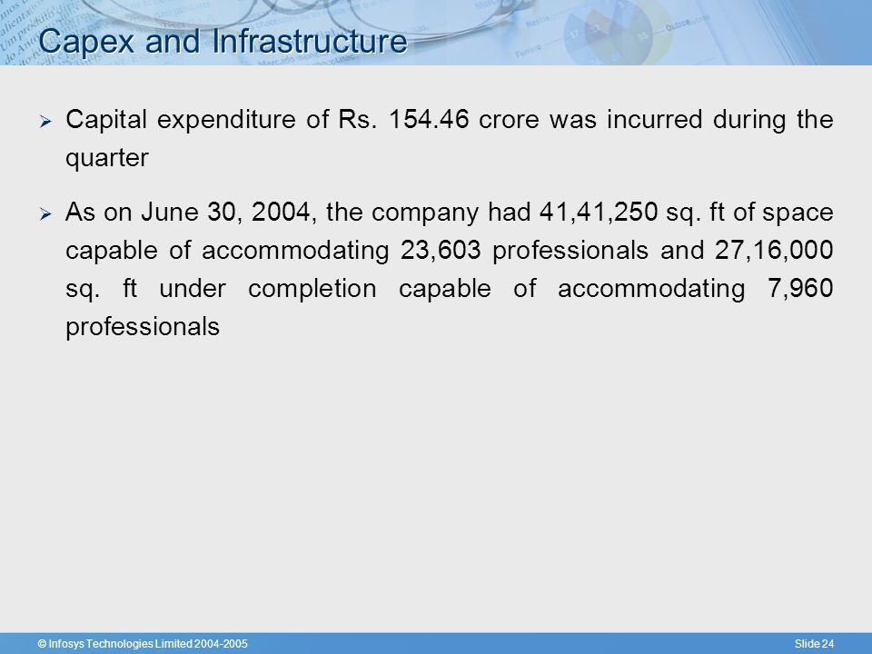 © Infosys Technologies Limited 2004-2005Slide 24 Capex and Infrastructure  Capital expenditure of Rs.