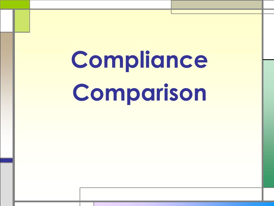 Compliance Comparison