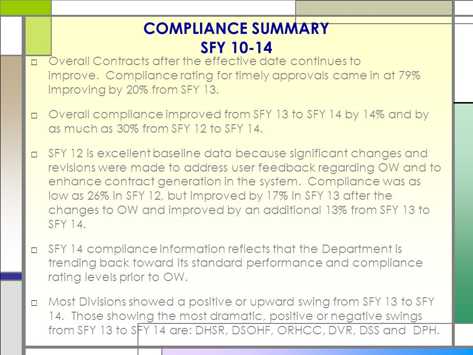 COMPLIANCE SUMMARY SFY 10-14 □Overall Contracts after the effective date continues to improve.