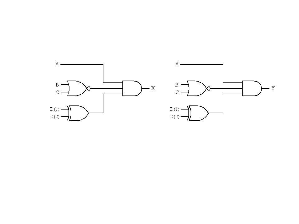 module gatenetwork(A, B, C, D, X, Y); input A; input B; input C; input [2:1] D; output X, Y; reg Y; // concurrent assignment statement wire X = A & ~(B|C) & (D[1] ^ D[2]); /* Always concurrent statement- sequential execution inside */ always @( A or B or C or D) Y = A & ~(B|C) & (D[1] ^ D[2]); endmodule