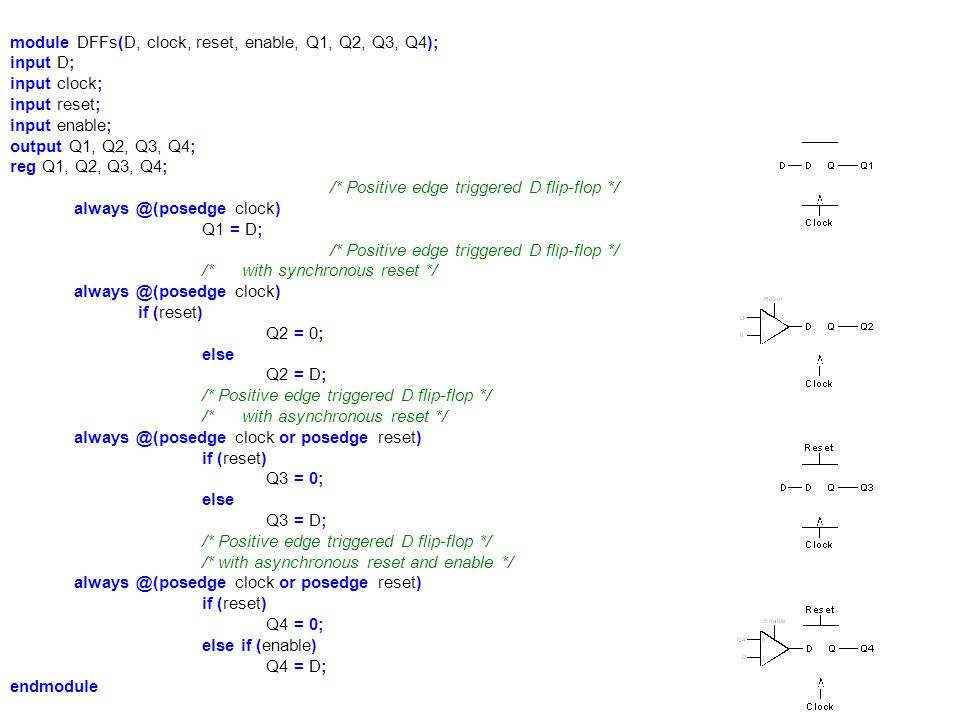 module hierarch(Clock_48MHz, PB1, PB1_Single_Pulse); input Clock_48MHz, PB1; output PB1_Single_Pulse; /* Declare internal interconnect signals */ reg Clock_100Hz, Clock_1MHz, PB1_Debounced; /* declare and connect all three modules in the hiearchy */ debounce debounce1( PB1, Clock_100Hz, PB1_Debounced); clk_div clk_div1( Clock_48MHz, Clock_1MHz, Clock_100Hz); onepulse onepulse1( PB1_Debounced, Clock_100Hz, PB1_Single_Pulse); endmodule