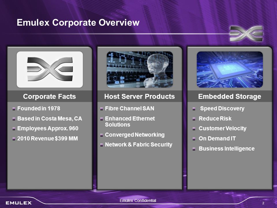 Emulex Confidential 2 Emulex Corporate Overview Founded in 1978 Based in Costa Mesa, CA Employees Approx.