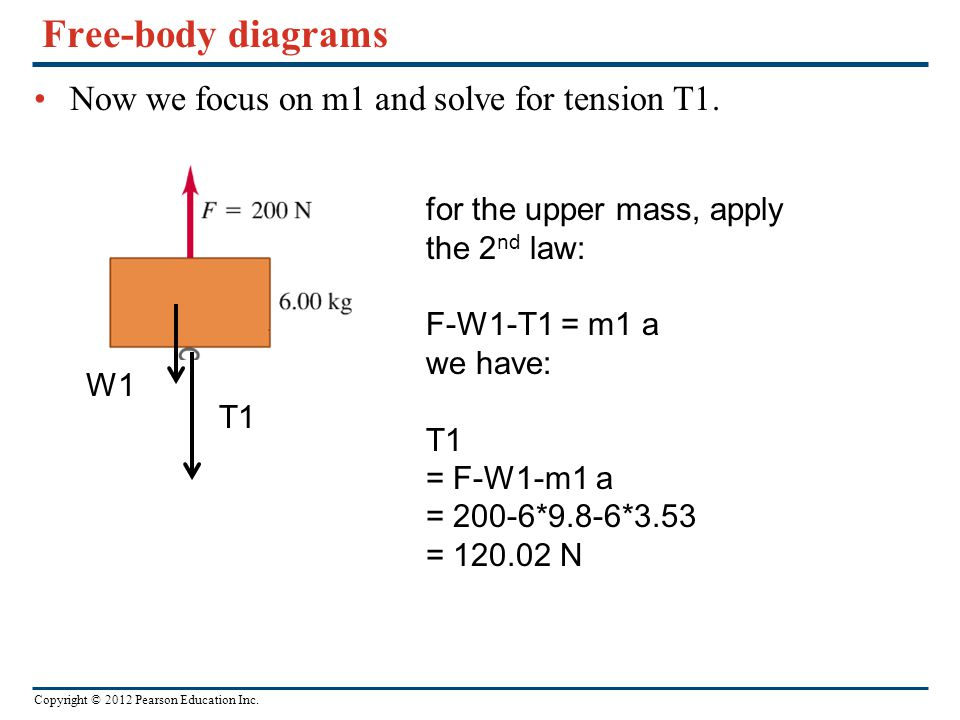 Copyright © 2012 Pearson Education Inc. Free-body diagrams Now we focus on m1 and solve for tension T1. T1 W1 for the upper mass, apply the 2 nd law: