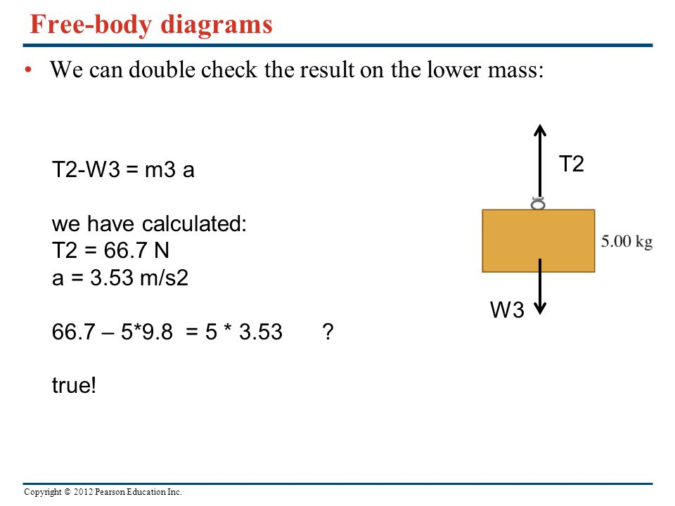 Copyright © 2012 Pearson Education Inc. Free-body diagrams We can double check the result on the lower mass: T2 W3 T2-W3 = m3 a we have calculated: T2