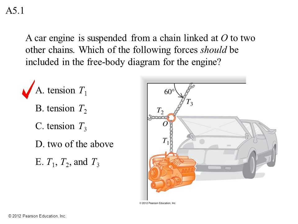 © 2012 Pearson Education, Inc. A car engine is suspended from a chain linked at O to two other chains. Which of the following forces should be include