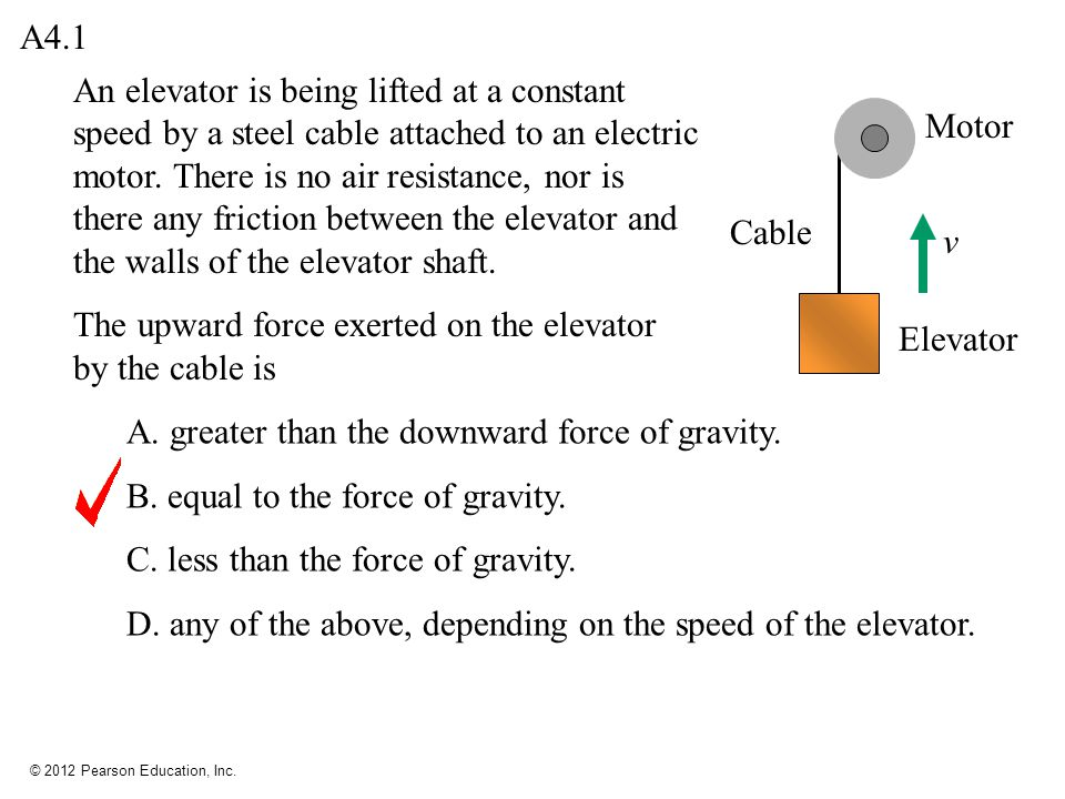 © 2012 Pearson Education, Inc. A4.1 v Motor Cable Elevator An elevator is being lifted at a constant speed by a steel cable attached to an electric mo