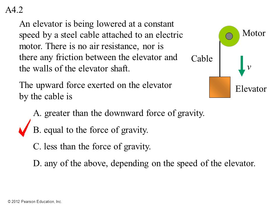 © 2012 Pearson Education, Inc. A4.2 v Motor Cable Elevator An elevator is being lowered at a constant speed by a steel cable attached to an electric m