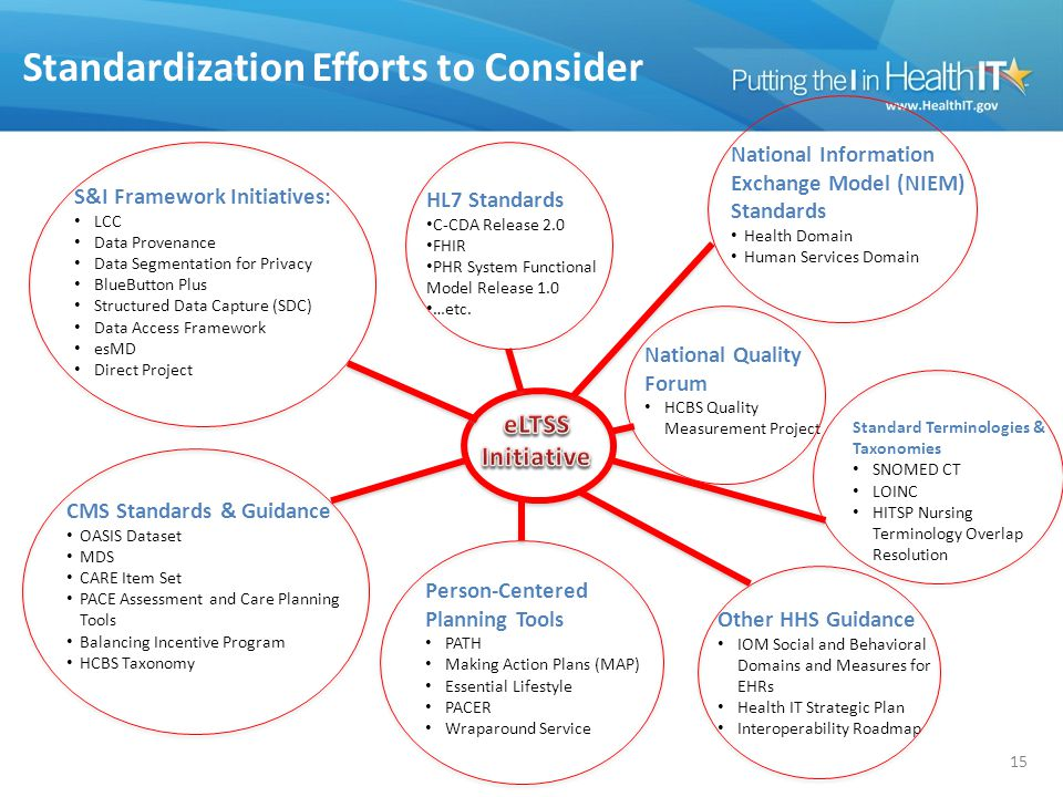 Standardization Efforts to Consider 15 S&I Framework Initiatives: LCC Data Provenance Data Segmentation for Privacy BlueButton Plus Structured Data Capture (SDC) Data Access Framework esMD Direct Project HL7 Standards C-CDA Release 2.0 FHIR PHR System Functional Model Release 1.0 …etc.