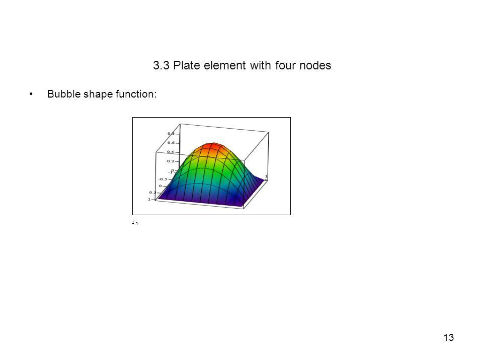 3.3 Plate element with four nodes Bubble shape function: 13
