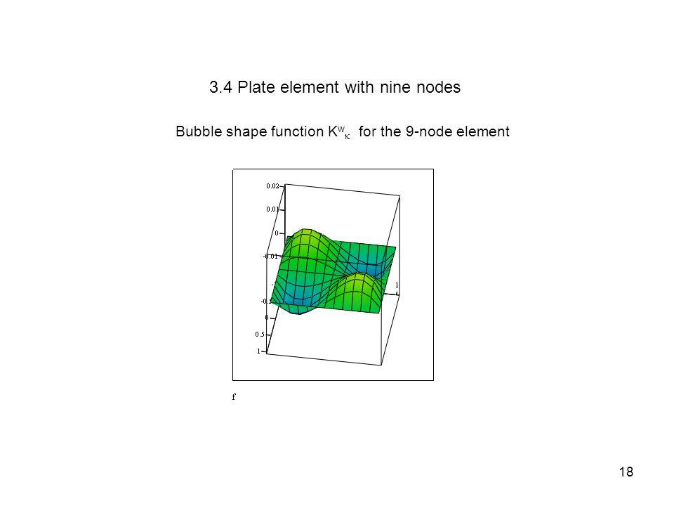 3.4 Plate element with nine nodes Bubble shape function K w  for the 9-node element 18