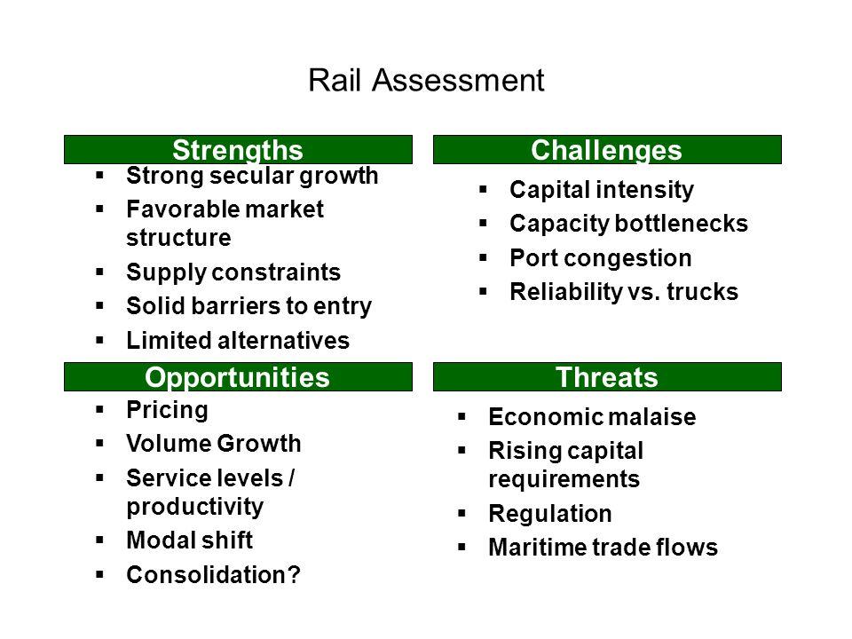 Source: Association of American Railroads Net Income Capital Spending Class I Railroad Capital Spending vs.