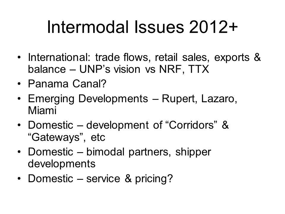 Intermodal Issues 2012+ International: trade flows, retail sales, exports & balance – UNP's vision vs NRF, TTX Panama Canal? Emerging Developments – R