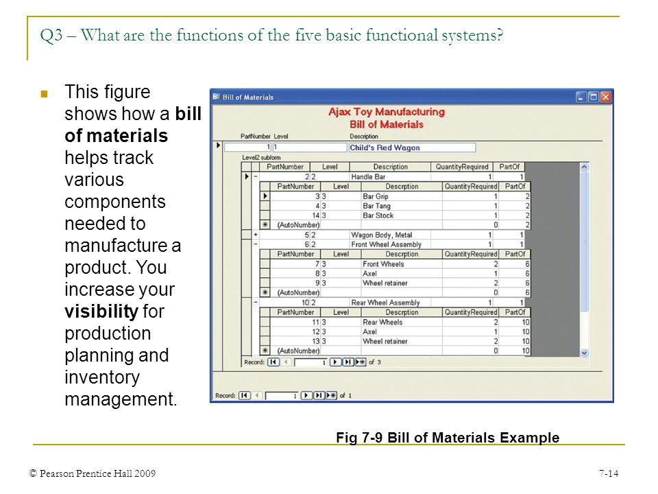 © Pearson Prentice Hall 2009 7-14 Q3 – What are the functions of the five basic functional systems.