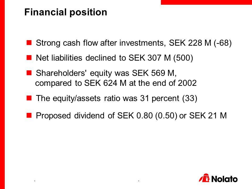 ** Strong cash flow after investments, SEK 228 M (-68) Net liabilities declined to SEK 307 M (500) Shareholders equity was SEK 569 M, compared to SEK 624 M at the end of 2002 The equity/assets ratio was 31 percent (33) Proposed dividend of SEK 0.80 (0.50) or SEK 21 M Financial position